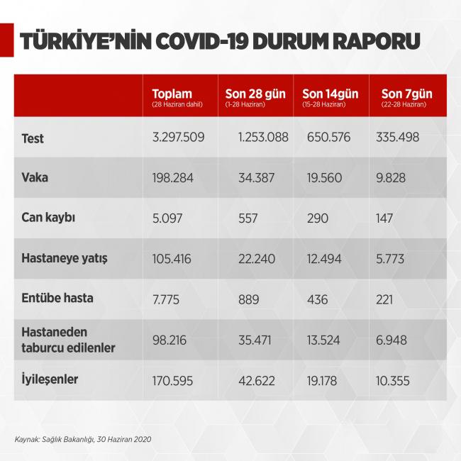 turkiyenin-covid-19-durum-raporu-aciklandi-001.jpg