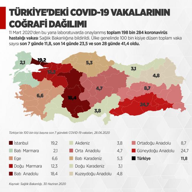 turkiyenin-covid-19-durum-raporu-aciklandi-003.jpg
