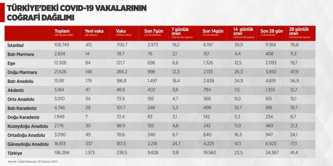 turkiyenin-covid-19-durum-raporu-aciklandi-004.jpg