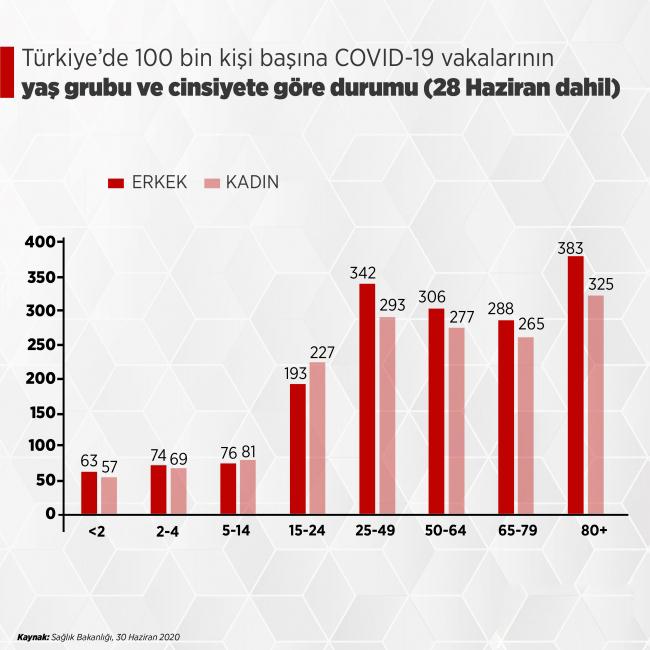 turkiyenin-covid-19-durum-raporu-aciklandi-005.jpg