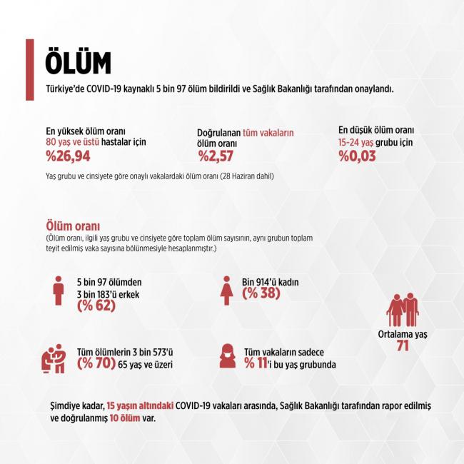 turkiyenin-covid-19-durum-raporu-aciklandi-006.jpg