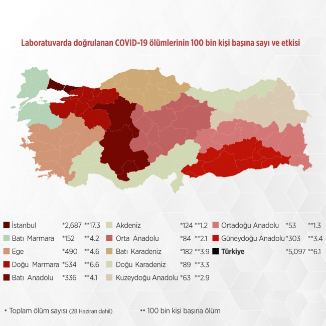 turkiyenin-covid-19-durum-raporu-aciklandi-007.jpg