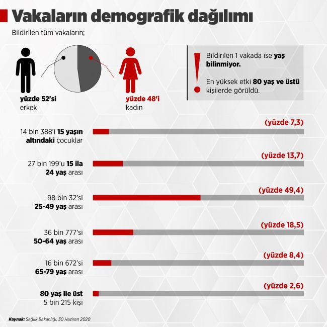 turkiyenin-covid-19-durum-raporu-aciklandi-iste-konyanin-son-durumu.jpg