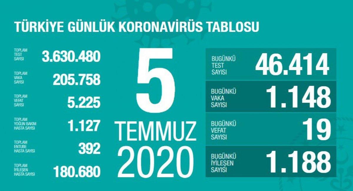 turkiyede-koronaviruste-son-durum.jpg