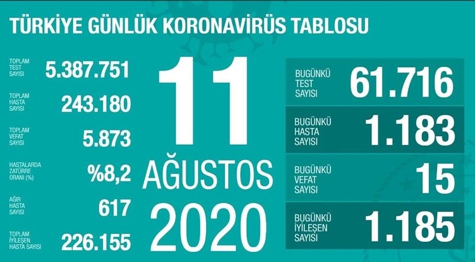 turkiyede-bugunun-koronavirus-bilancosu.jpg