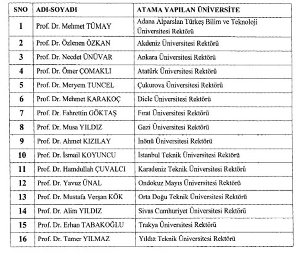 16-universiteye-rektor-atamasi-yapildi.jpg