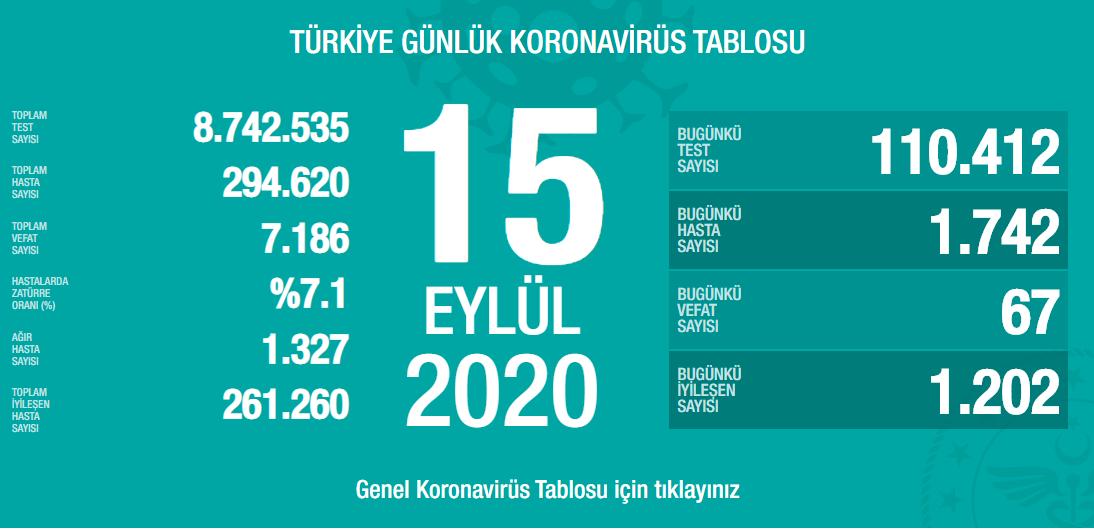 15-eylul-turkiyenin-korona-tablosu.png