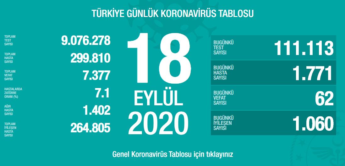 18-eylul-turkiyenin-korona-tablosu.png