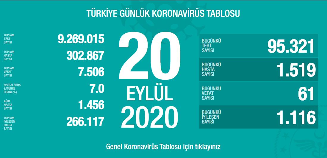 turkiyede-koronavirus-salgininda-son-durum.png