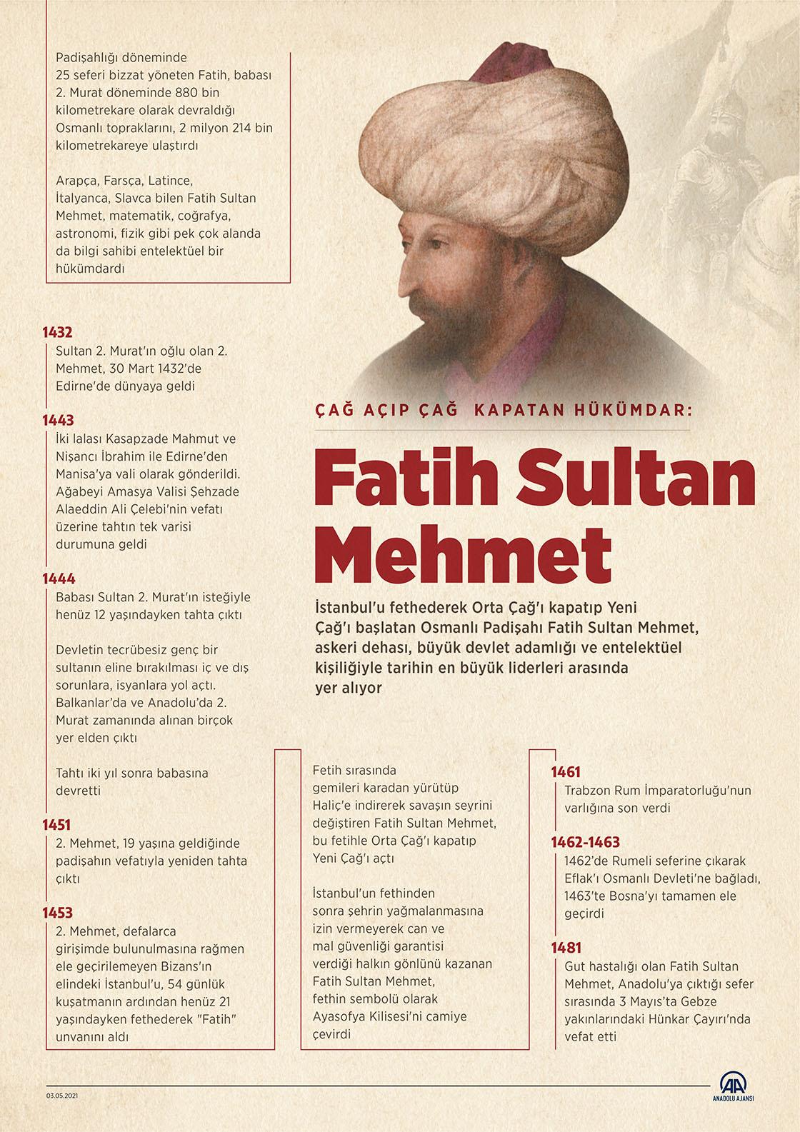 cag-acip-cag-kapatan-hukumdar-fatih-sultan-mehmet.jpg