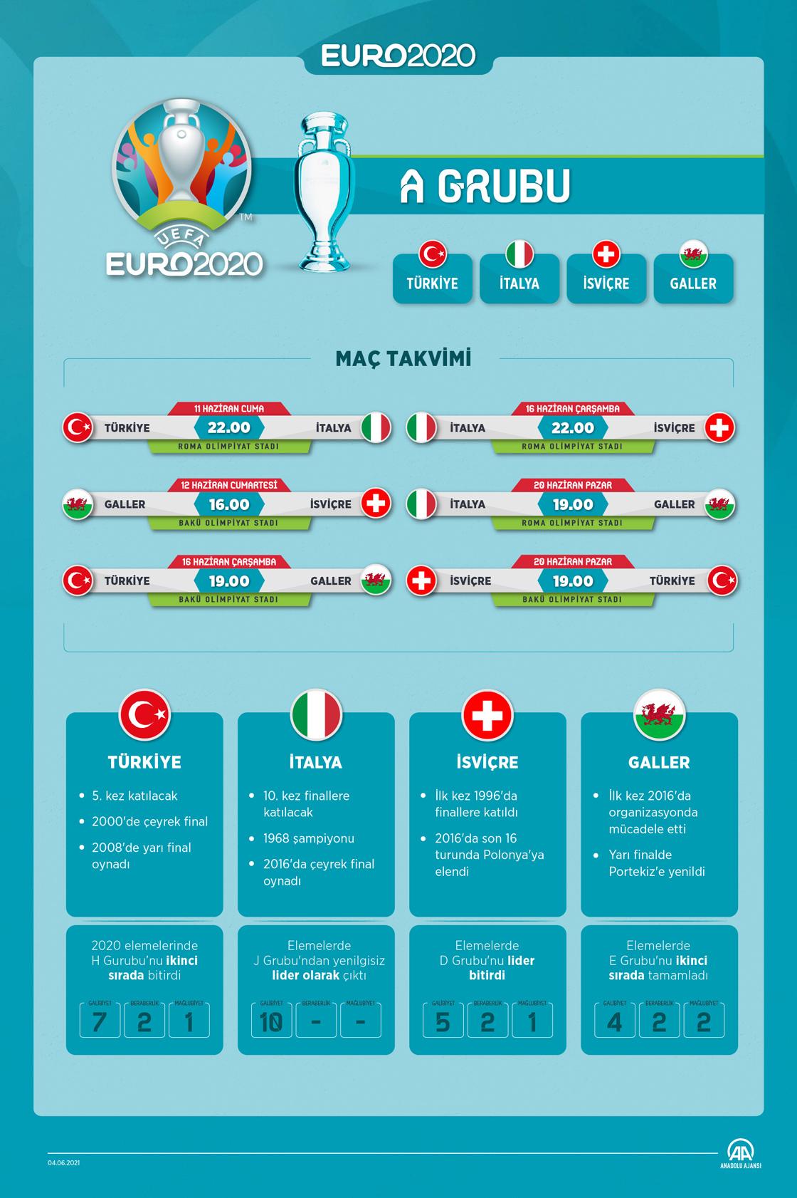 turkiye-euro-2020de-sahne-aliyor.jpg