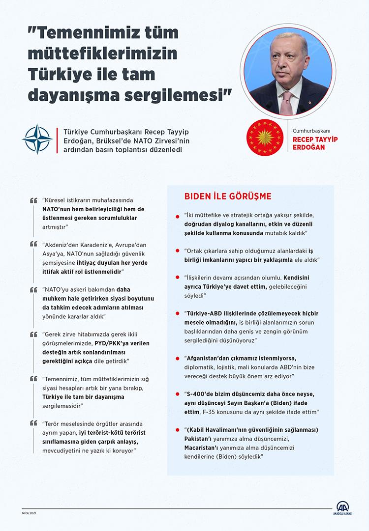 cumhurbaskani-erdogan-nato-zirvesini-degerlendirdi.jpg
